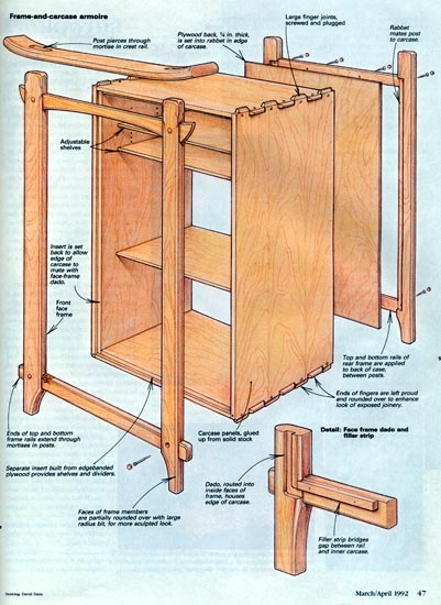 fine woodworking page 47